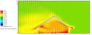 greenhouse CFD